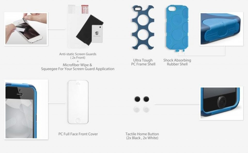 SwitchEasy FreeRunner iPhone 5/5S / SE Package